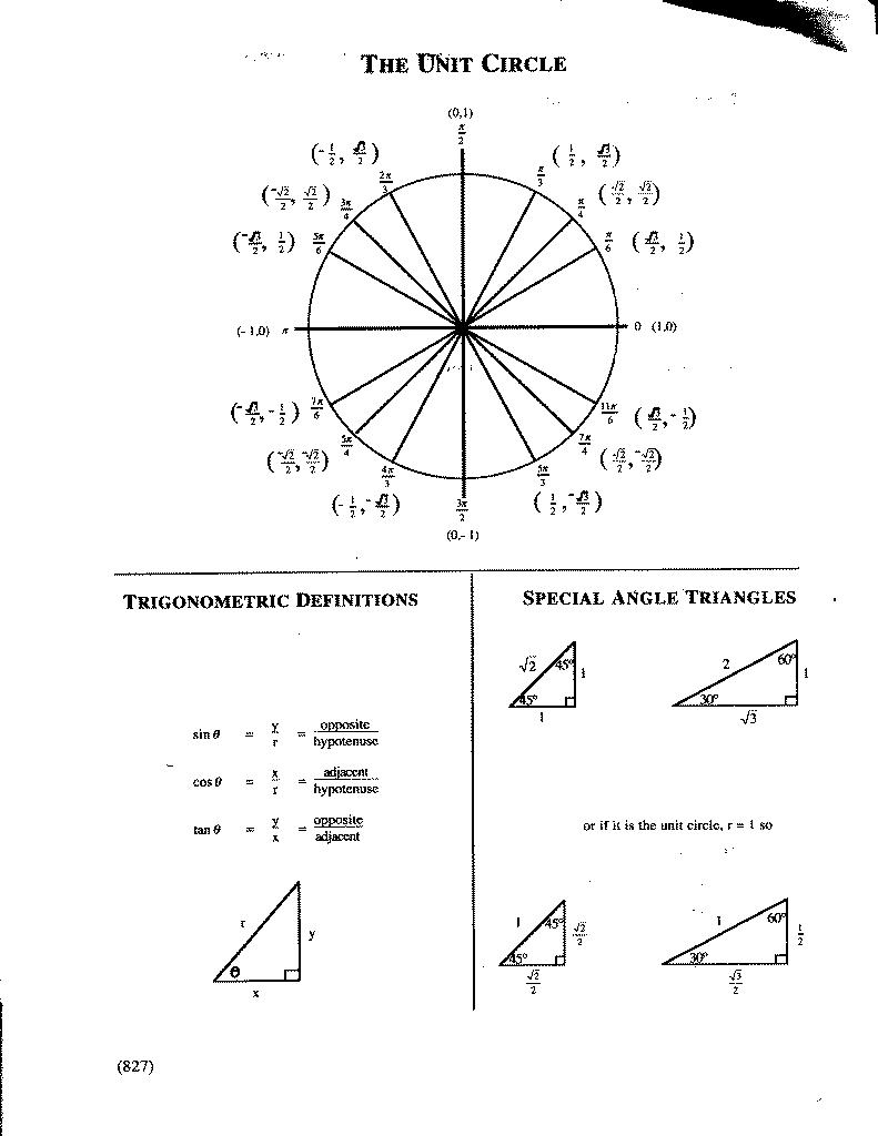 Related Pictures Chart Unit Circle Trigonometry