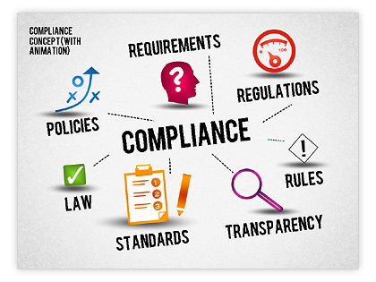 Regulatory Compliance Concept  With Animation  For Powerpoint
