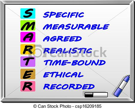 Goal Setting Clipart Smart Goal Setting