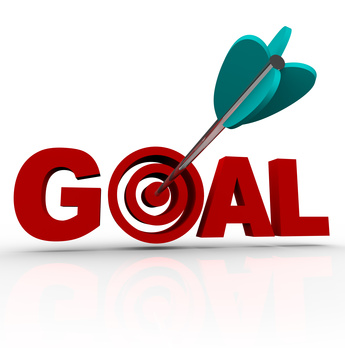 Goals For Yourself  However The Type And Quality Of Goals You Set
