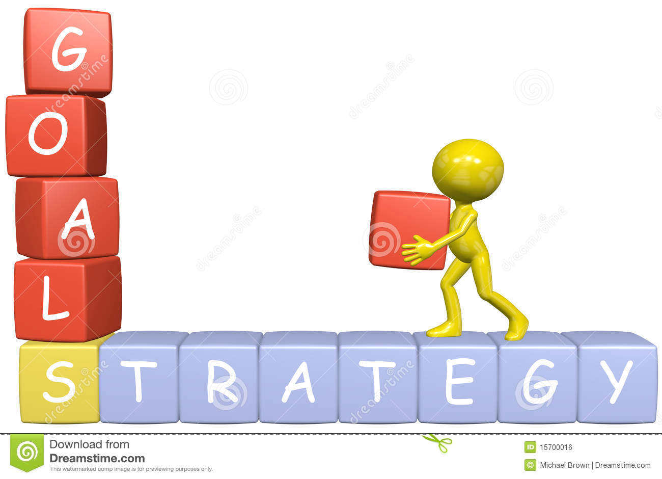 company strategy and goal What is the purpose of strategy  and progress toward the ultimate goal strategy  directed toward the outside of the company and objectives are.