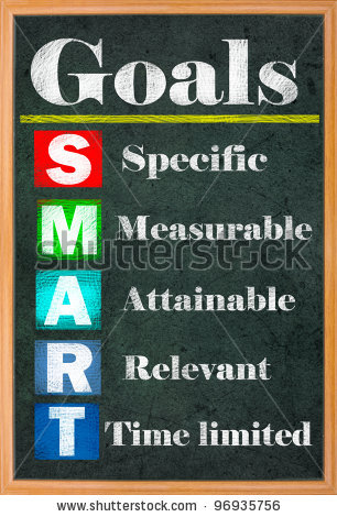 Stock Photo Smart Goal Setting Colorful Letters On Grungy Blackboard
