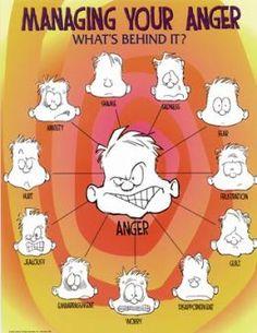 Anger Management Activities On Pinterest   Anger Management Feelings