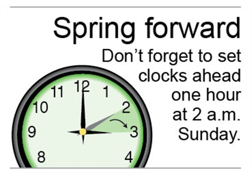 Graphic To Be Used As A Reminder To Turn The Clocks Forward One Hour