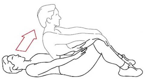 Image result for cartoon images of Sit Ups