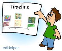 Timeline Clip Art Response Timeline Analysis Process Clipart Best Clipart Best