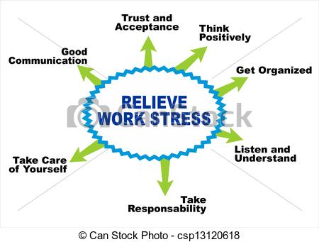 Relieving Work Stress By Focusing On    Csp13120618   Search Clipart