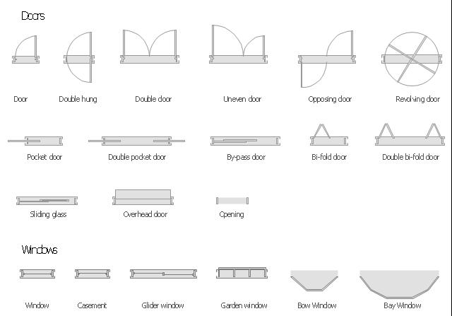 Floor Plan Symbols Clipart Clipart Kid