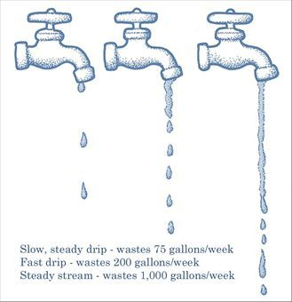 Water Conservation Clip Art   Water Conservation Water Conservation A