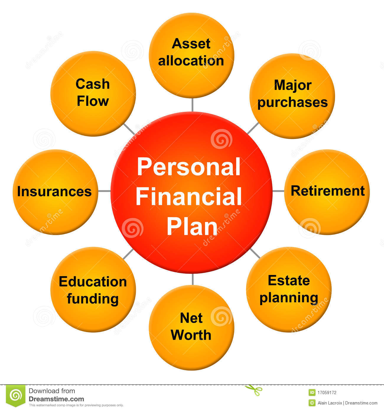 Financial Planning: Financial Planning Clipart