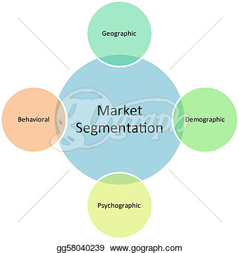 market segmentation at disneyland Similarly, in the b2b marketing world, technology companies can get   everything about your products and services ideal for that segment.