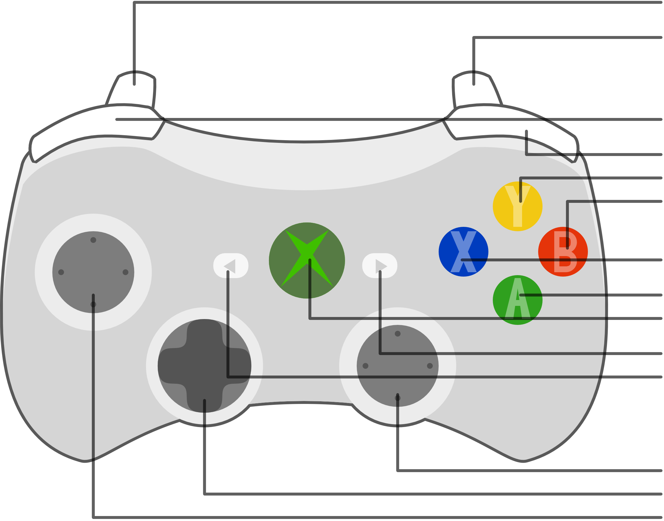 Xbox 360 Controller Control Scheme Diagram By Qubodup On Deviantart