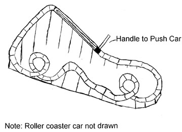 Roller Coaster Car Side View Roller Coaster Not Just
