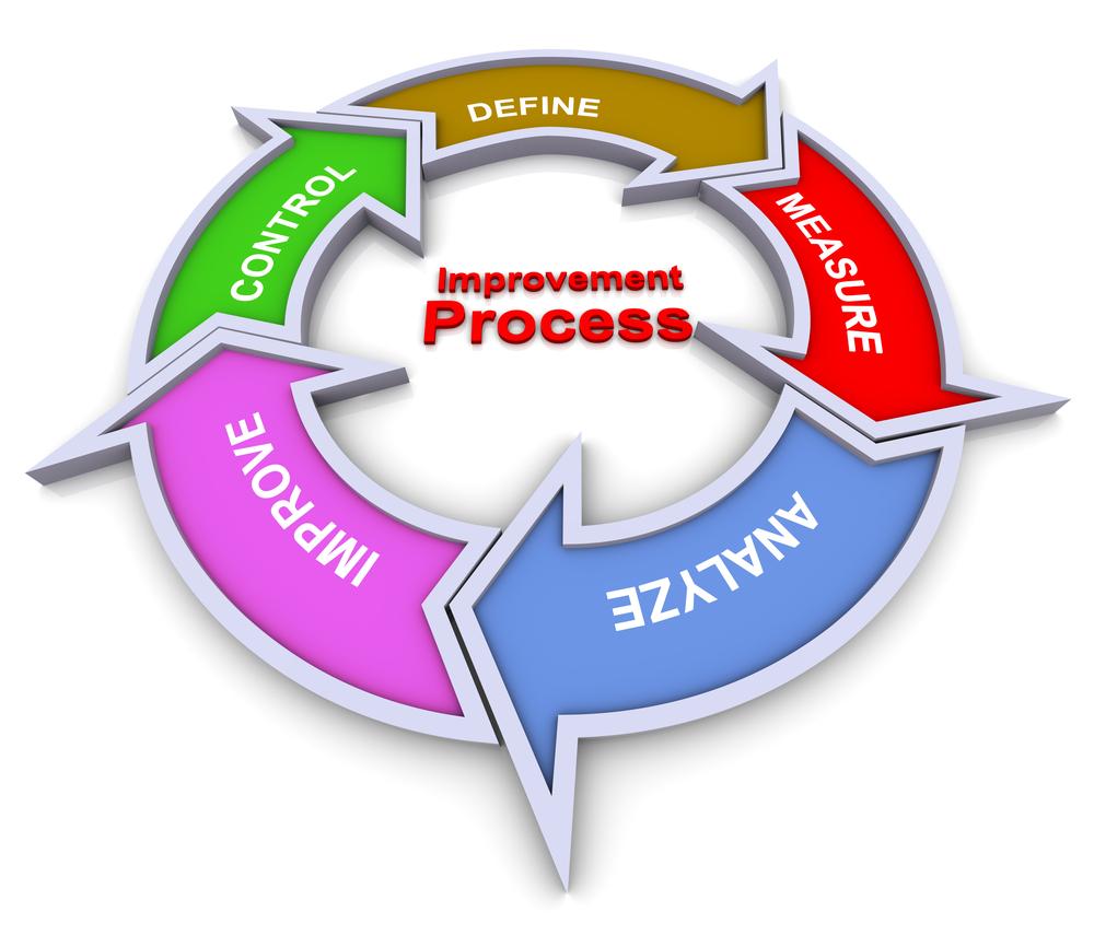 Continuous Quality Improvement Volare Healthcare Concepts #ERM88L ...