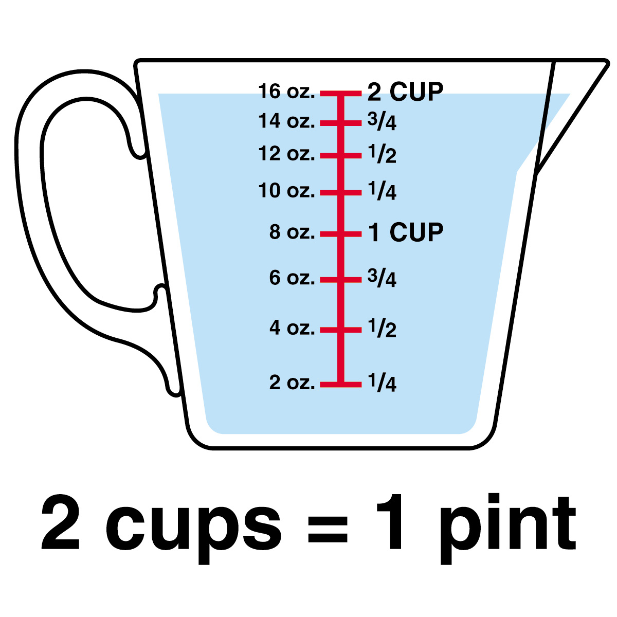 12 Cup Measuring Cup Clipart