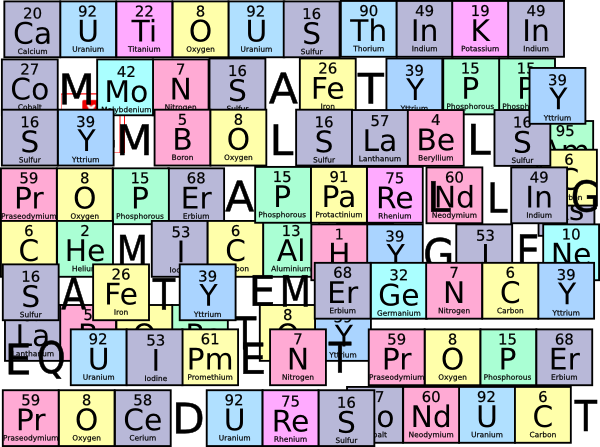 Elements Periodic Table Clipart Periodic Table Clipart Periodic Table