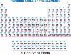 Periodic Table Illustrations And Clip Art  4117 Periodic Table