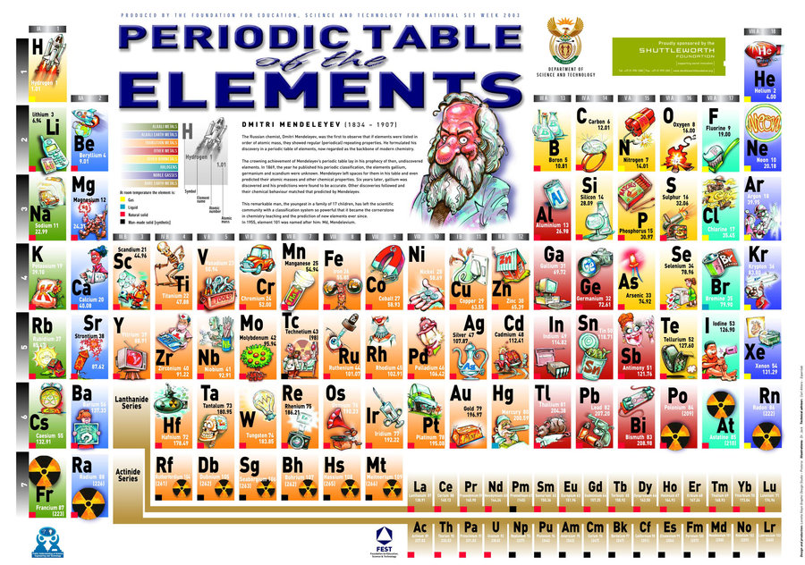 Periodic Table Of Elements By Lilyheldcaptive On Deviantart