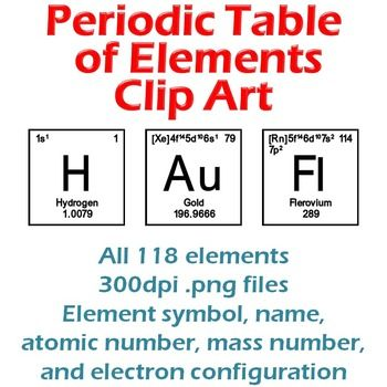 Periodic Table Of Elements Chemistry Clip Art  All 118 Elements