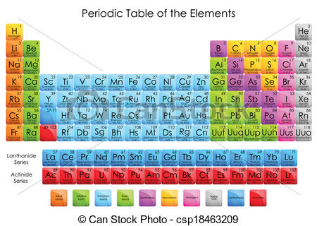 Periodic Table Of Elements   Csp18463209