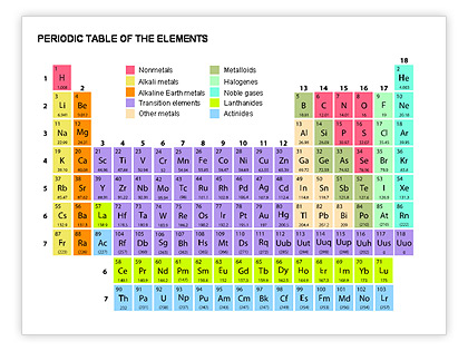 Periodic Table Of Elements For Powerpoint Presentations Download Now