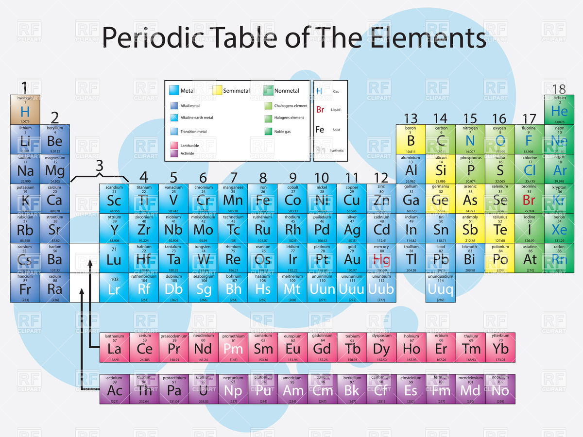 Periodic Table Of The Elements Illustrated Download Royalty Free