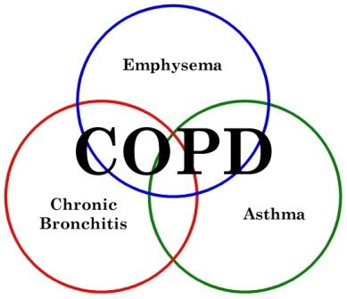 What Is Copd   Prt 2    Patients Crossing Oceans