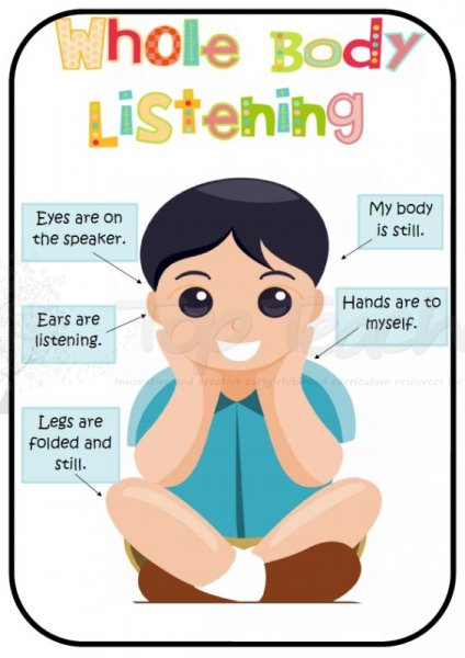 Innovative Classroom Rules ~ Be a good listener clipart suggest