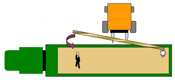 Truck And Trailer Top View Figure 1 Of Incident Clipart