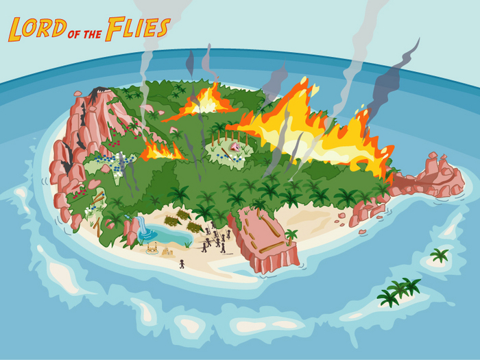 Lord Of The Flies   Publish With Glogster