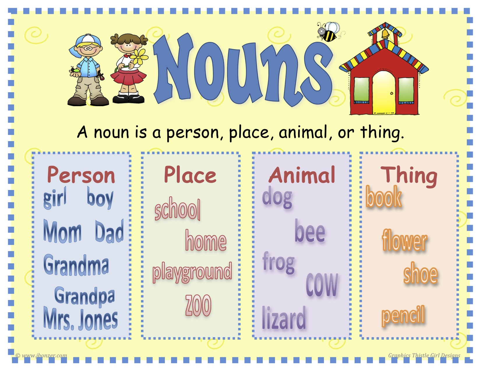 Worksheet Noun Pictures For Kids common nouns clipart kid nounsposterbyjudybonzer nounsposterbyjudybonzer