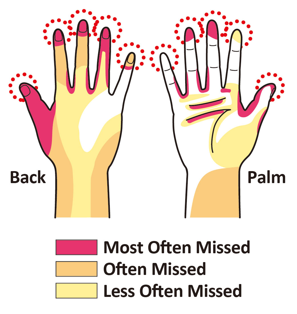 Germs Hand Washing Clipart - Clipart Kid