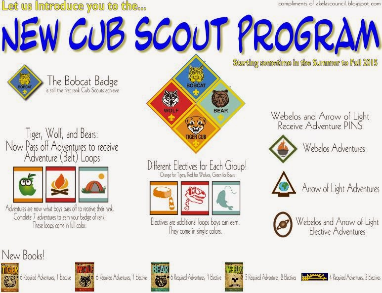 Blue And Gold Banquet Dinner Placemat To Explain The New Cub Scout