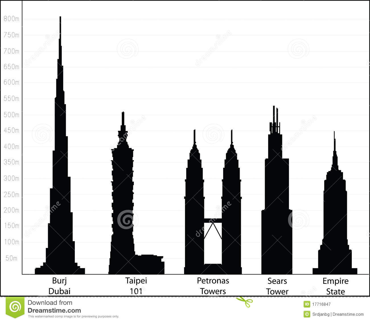 World Tallest Buildings Vector Illustration Royalty Free Stock
