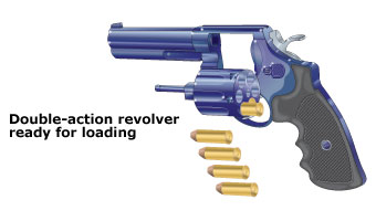 Handguns Revolvers Double Action Revolvers Have