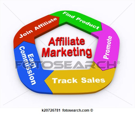 3d Affiliate Marketing Flussdiagramm  Fotosearch   Suche Clip Art