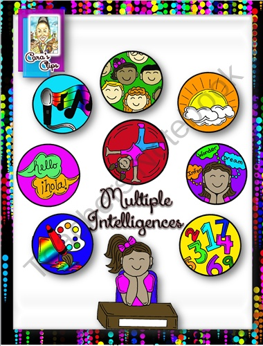 Clip Art Multiple Intelligences Icons From Cara S Clips On