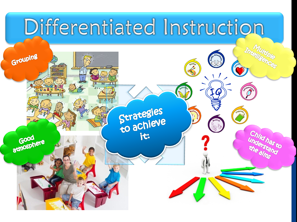 differentiated instruction Differentiated instruction (5) to differentiate instruction is to recognize students' varying background knowledge, readiness, language, preferences in learning, and interests, and to react responsively.