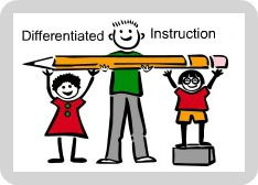 Differentiated Instruction2 Jpg