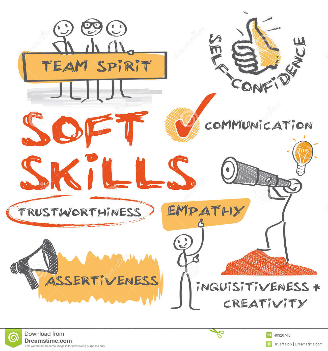soft skills clipart clipart kid soft skills complement hard skills which are the occupational