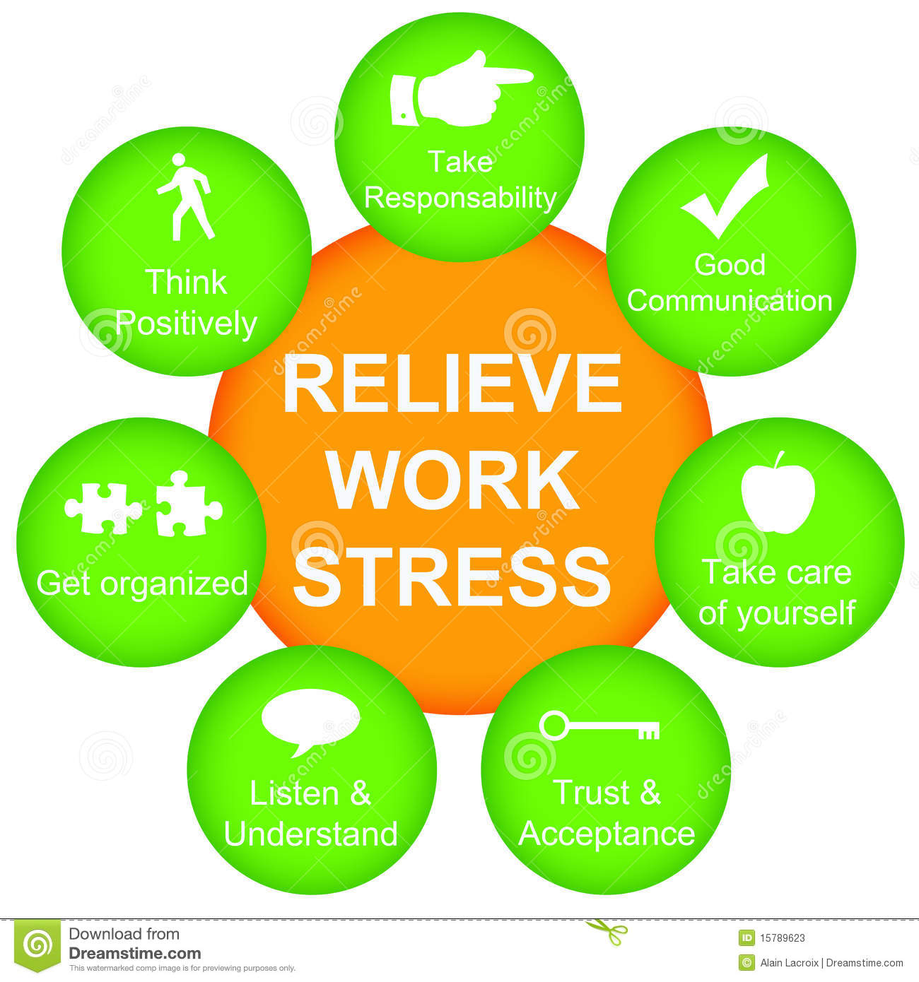Relieving Work Stress By Focusing On Certain Topics
