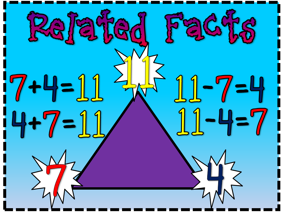 Addition And Subtraction Clip Art Subtraction Strategies