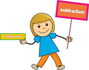 Subtraction Clipart Search Results For Subtraction