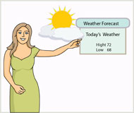 Weather Forecaster 2 Weather Forecaster Hits 920 Size 58 Kb From