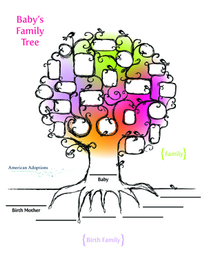 Adoption Family Tree Clipart - Clipart Kid
