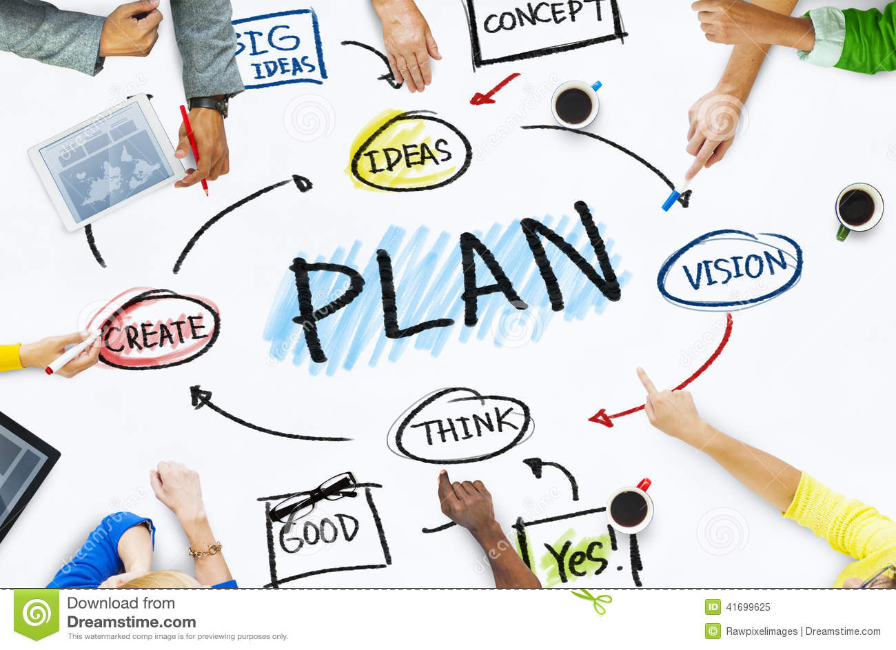 effectiveness of planning in a business