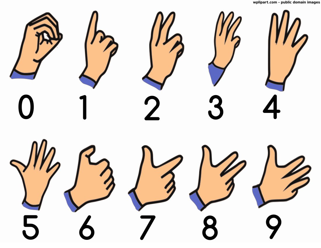 British Sign Language Numbers    Sign Language British Sign Language