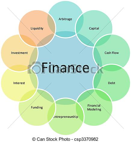 Business Diagram   Finance Components    Csp3370982   Search Clipart