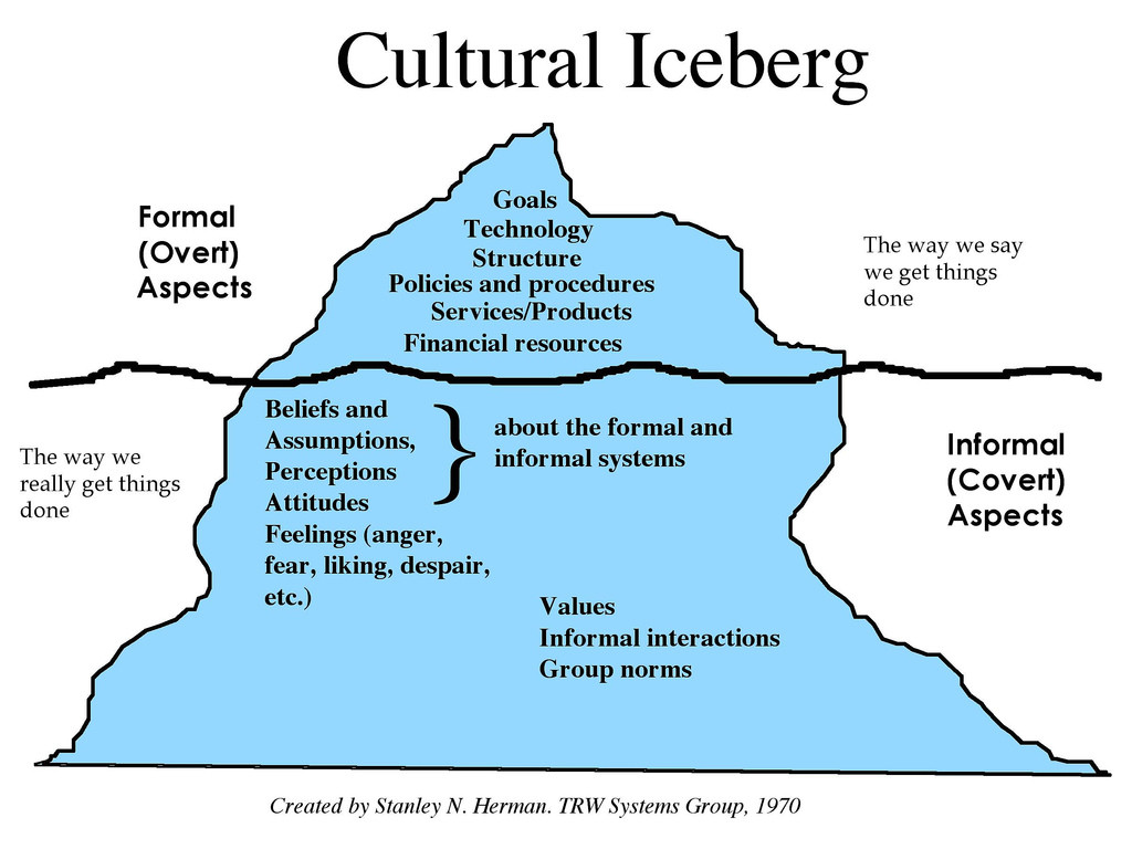 culture through icebergs Culture sports health opinion whence the iceberg water for my vodka came, iceberg tours anywhere from between three to 600 icebergs make their way through.