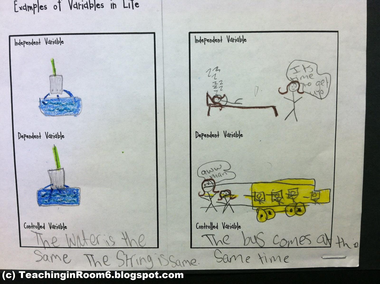 Grade Science Dependent Variablekid Toys Science   Kid Toys Science